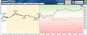 バイトレ用未来チャート20140228