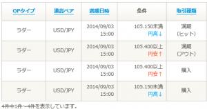 バイナリー収支 20140903