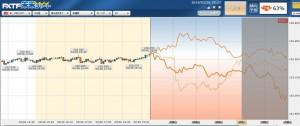 ドル円未来チャート20140326