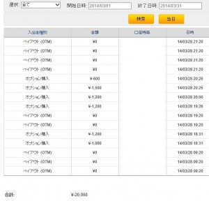 FXトレ収支20140402