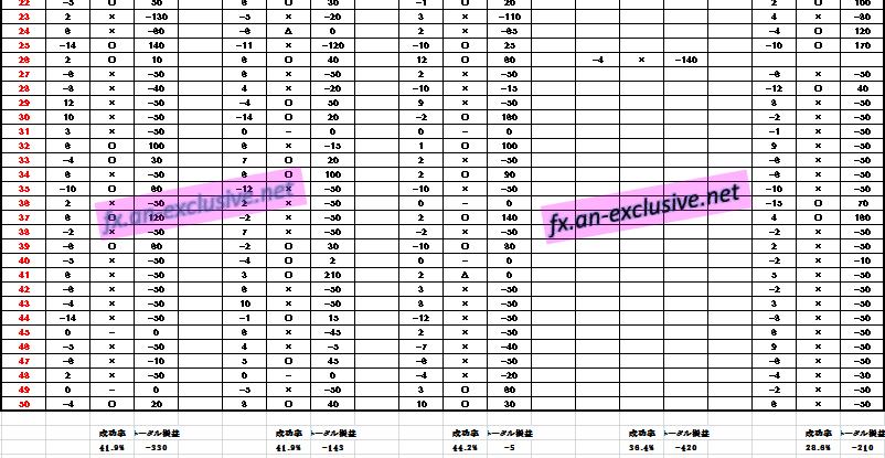 vol.26〜50の収支表